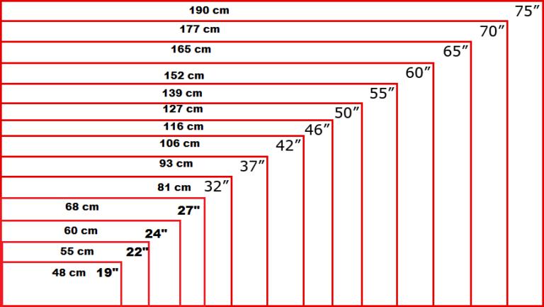 نحوی اندازه گیری سایز مانیتور یا TV